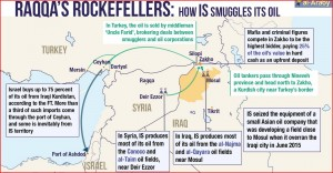 Raqqa-Rockefellers-How-Islamic-Oil-flows-to-Israel-4