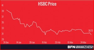 Larry-Mizel-HSBC-Price-Drop-2016