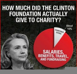 Hillary-Clinton-Foundation-Charity