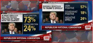 Trump-RNC